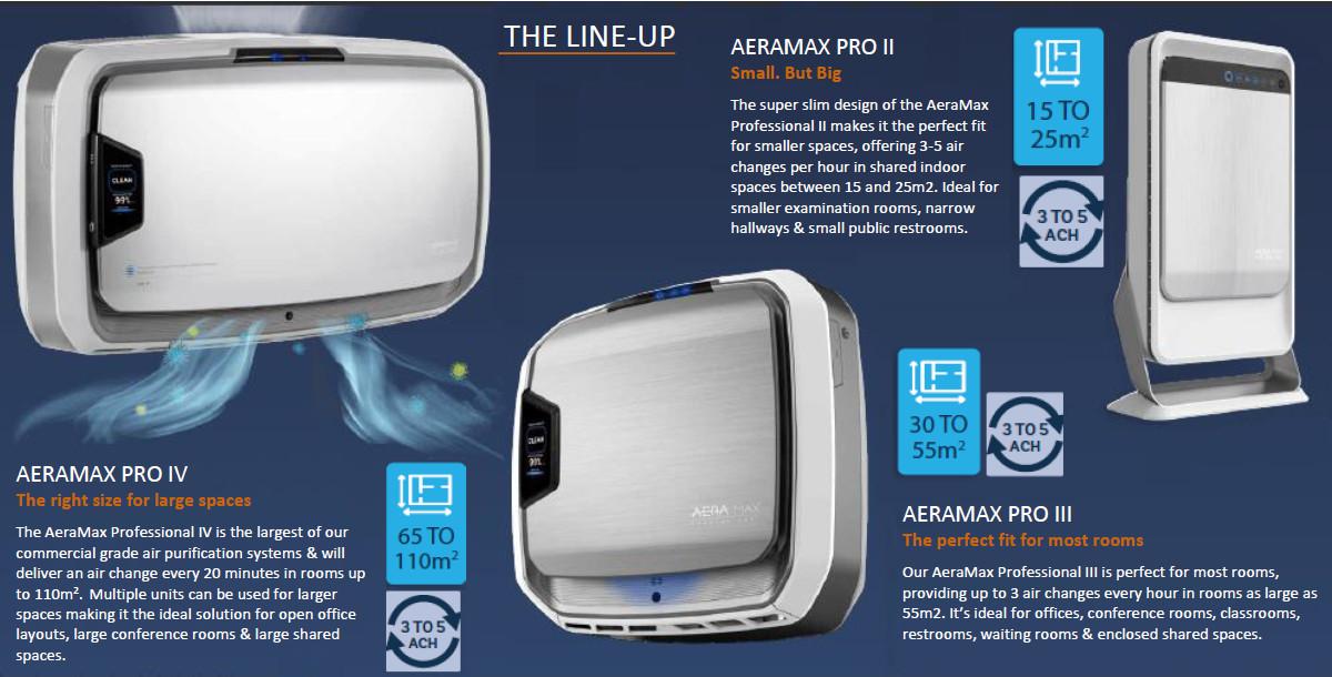 AeraMax air purifier range from Franking Sense